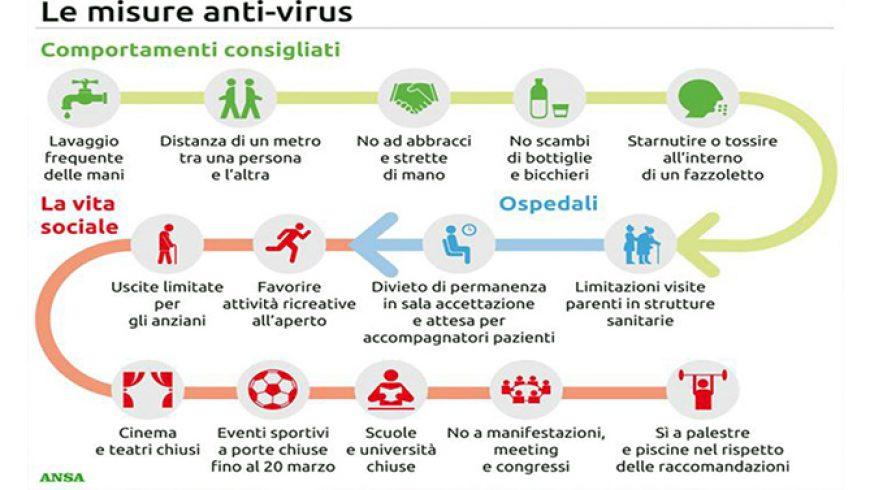 Coronavirus: Ecos diffonde le misure del Decreto Conte