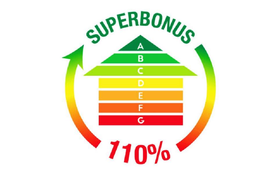 Ecobonus 110%: tetti